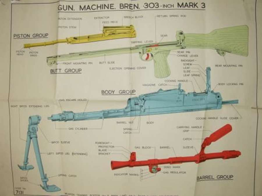 Weapon Training Poster No.2 Bren LMG Mk3. Part 2 Main Components